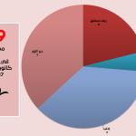 اللجنة توثّق (19) مجزرة في كانون الأول 2017